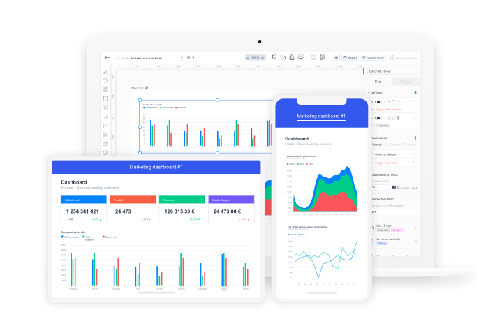 Outil BI décisionnel pour Data visualisation Dashboard et Analytics